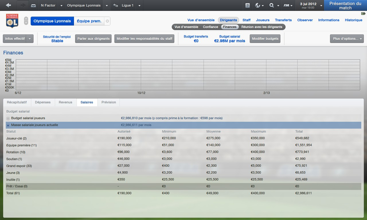 Jeu : Football Manager 2013 - PC