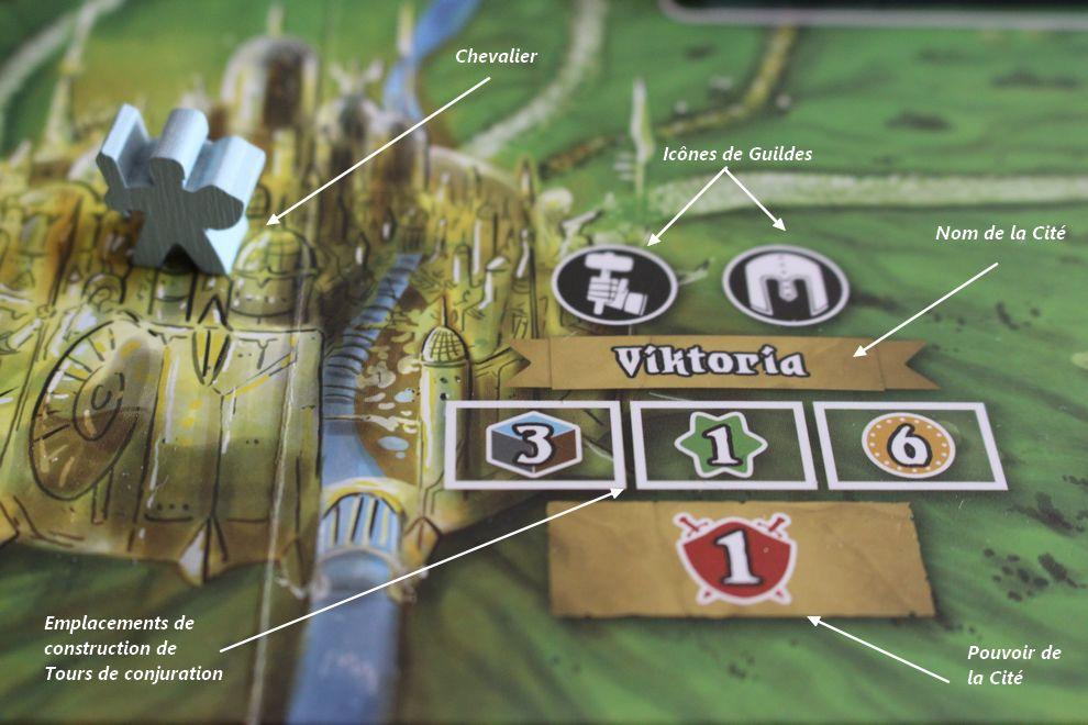 Les pouvoirs des différentes cités de Valeria